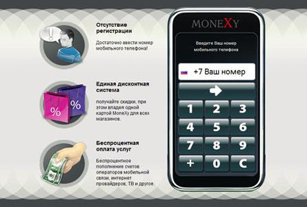 Сайт MoneXy