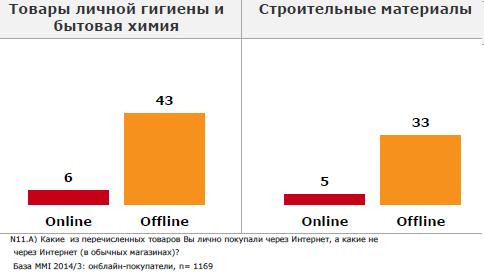 e-commerce 2