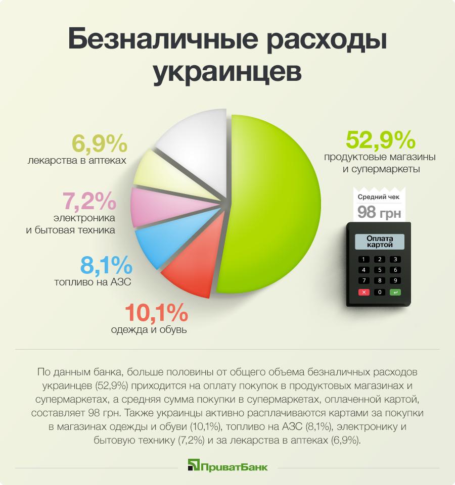 Info-beznal-ru
